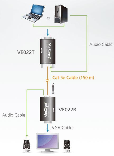 VE022 - VGA Verlängerung & Audio von Aten - BellEquip