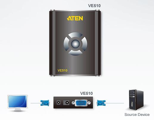 ve510-aten-vga-grafik-synchronizer-diagramm