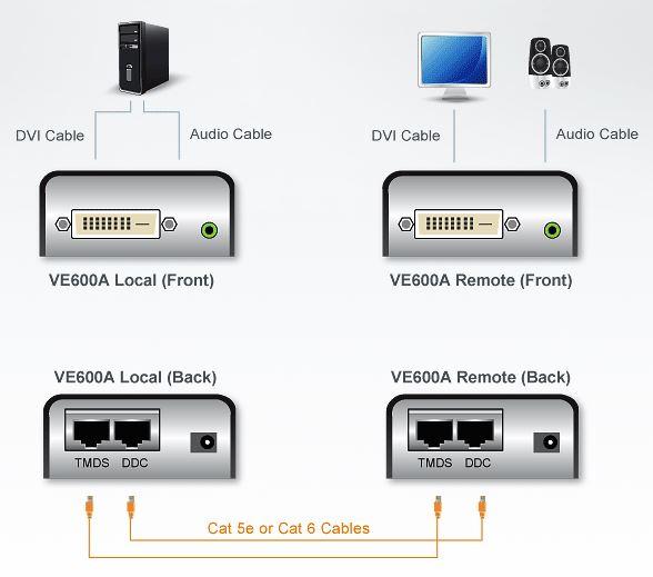 ve600a-aten-dvi-verlaengerung-audio-60m-diagramm