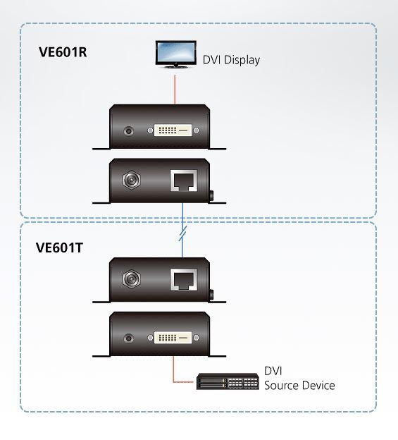 ve601r-aten-dvi-verlaengerung-hdbaset-empfaenger-diagramm