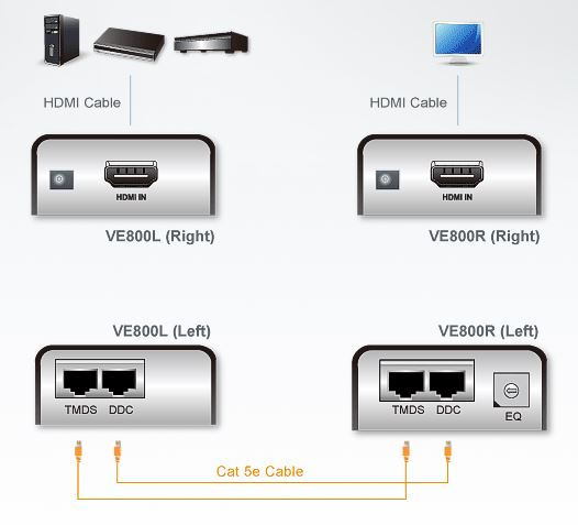 ve800-aten-hdmi-verlaengerung-audio-video-60m-diagramm