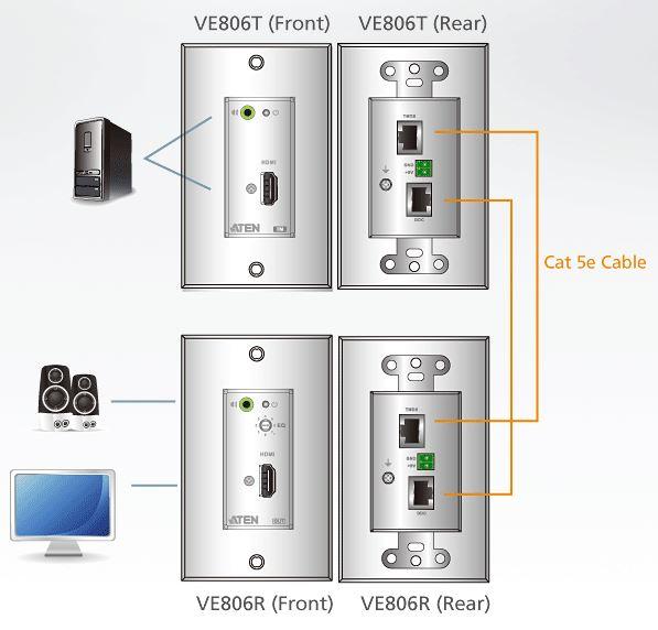 ve806-aten-unterputz-hdmi-extender-diagramm