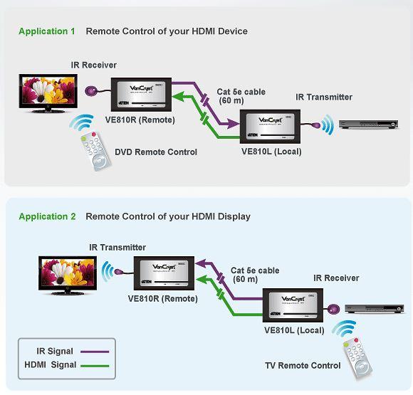 ve810-aten-hdmi-verlaengerung-infrarot-fernbedienung-daten-diagramm