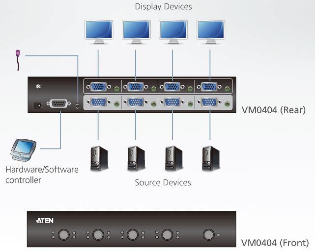 vm0404-aten-4x4-vga-grafik-matrix-switch-audio-diagramm