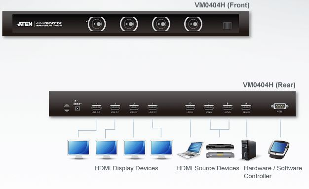 vm0404h-aten-4x4-hdmi-grafik-matrix-switch-audio-diagramm