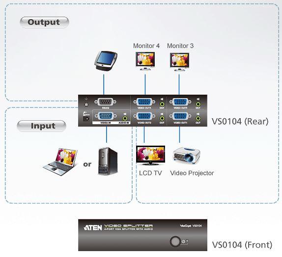 vs0104-aten-vga-grafik-splitter-4-ports-diagramm