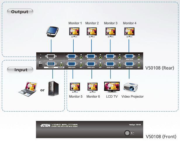 vs0108-aten-vga-grafik-splitter-8-ports-diagramm
