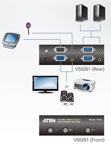 vs0201-aten-vga-grafik-switch-2-ports-audio-diagramm