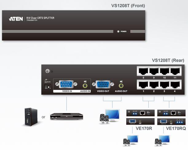 vs1208t-aten-vga-grafik-splitter-kat-5e-6-8-ports-diagramm