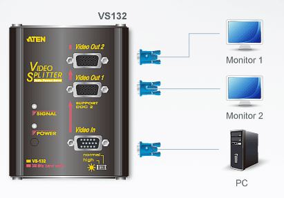 vs132-aten-vga-grafik-splitter-2-ports-signalverstaerker-diagramm