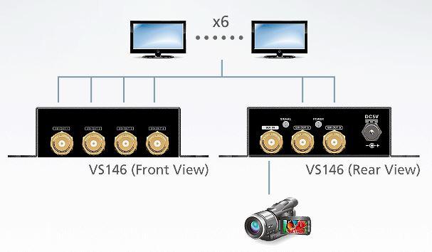 vs146-aten-3g-hd-sd-sdi-grafik-splitter-6-ports-diagramm