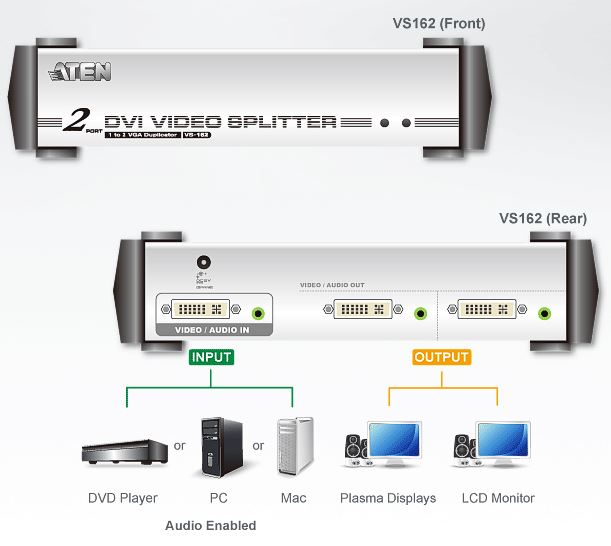 VS162 - 2 Port DVI Grafik Splitter von Aten - BellEquip