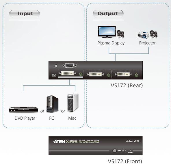 vs172-aten-dvi-dual-link-grafik-splitter-2-ports-diagramm