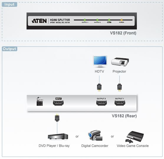 vs182-aten-hdmi-grafik-splitter-2-ports-diagramm
