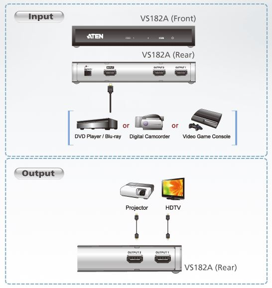 vs182a-aten-hdmi-grafik-splitter-2-ports-diagramm