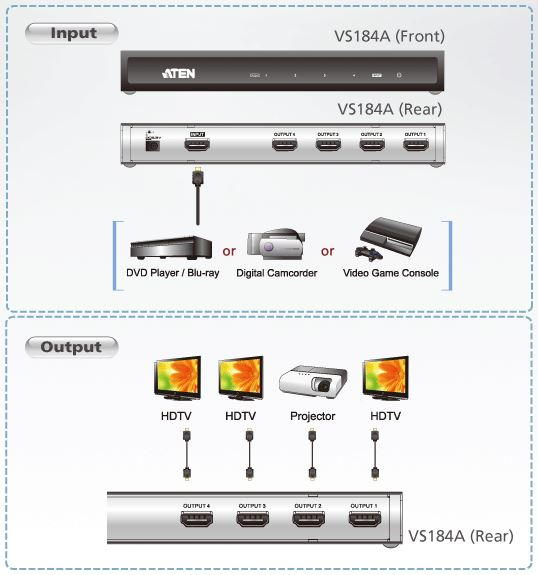 vs184a-aten-hdmi-grafik-splitter-4-ports-diagramm