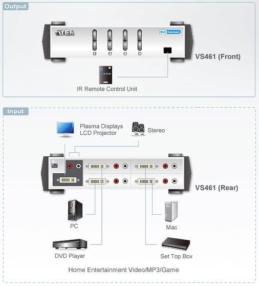 vs461-aten-dvi-grafik-switch-4-ports-audio-video-fernbedienung-diagramm