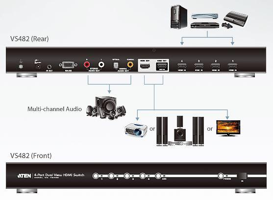 vs482-aten-dual-view-hdmi-grafik-switch-4-ports-diagramm