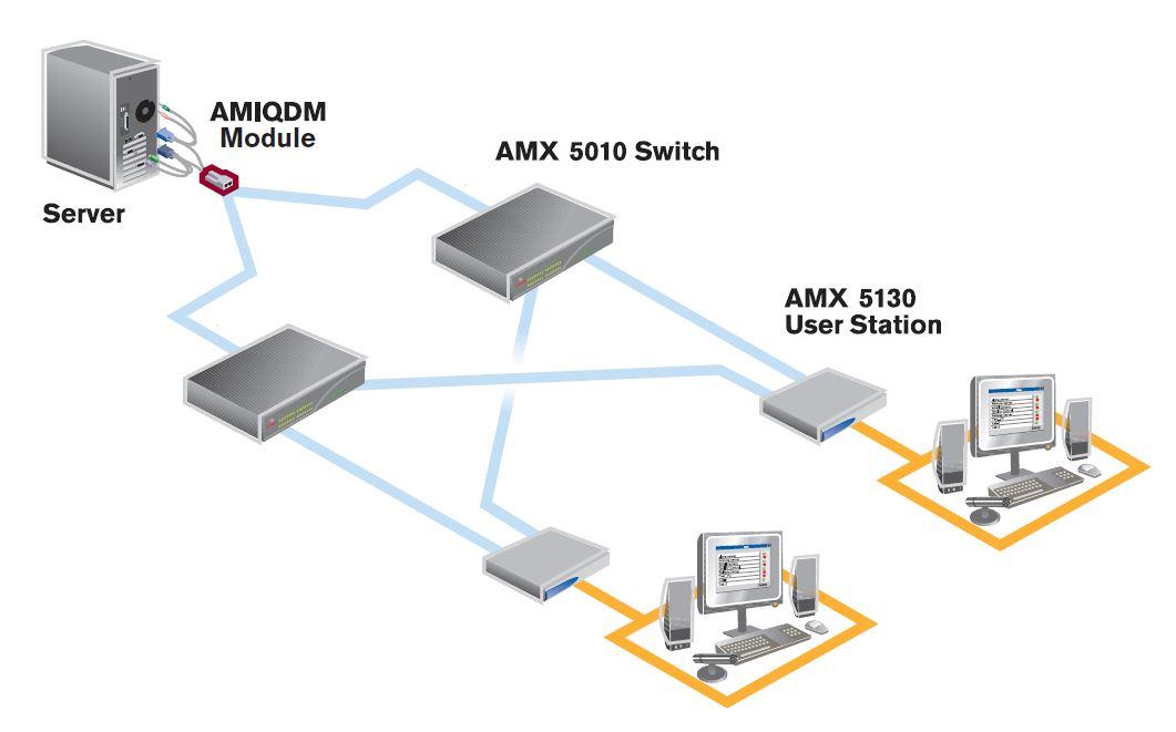 amx-analog-high-performance-matrix-kvm-emerson-network-power-avocent-diagramm