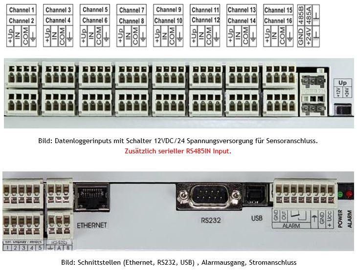 Ein- und Ausgänge des MS6D Datenloggers und Überwachungssystems von Comet.