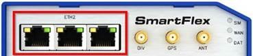 Erweiterungsmodul Ethernet-Switch