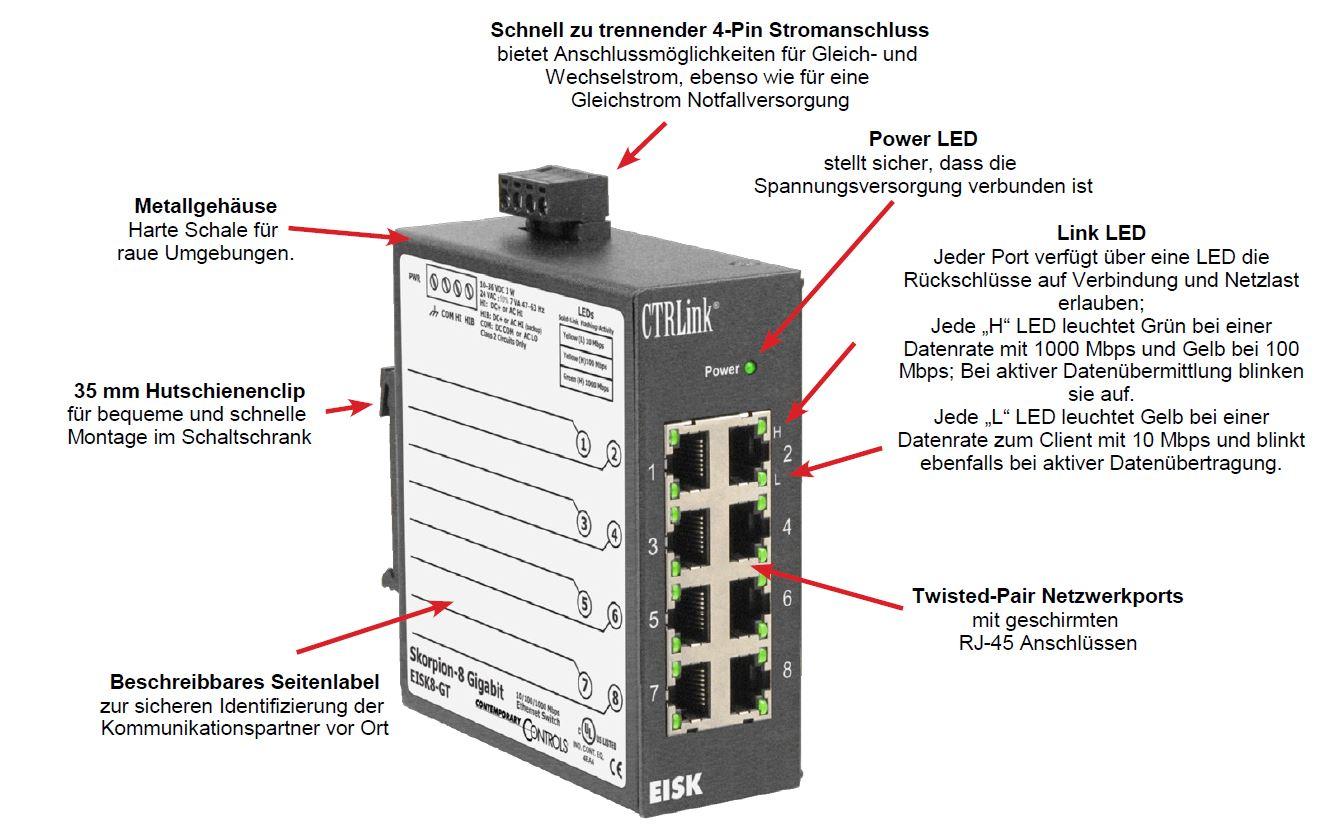 Beschreibung der Einzelheiten des EISK8-GT Switches von Contemporary Controls.