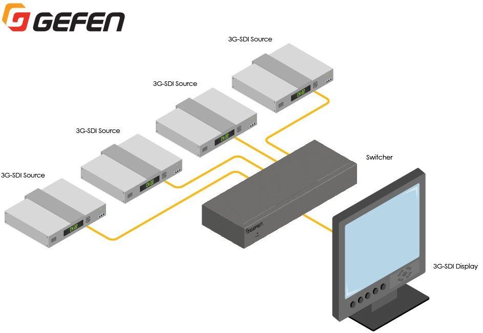 ext-3gsdi-441-gefen-4-zu-1-3gsdi-switcher-diagramm