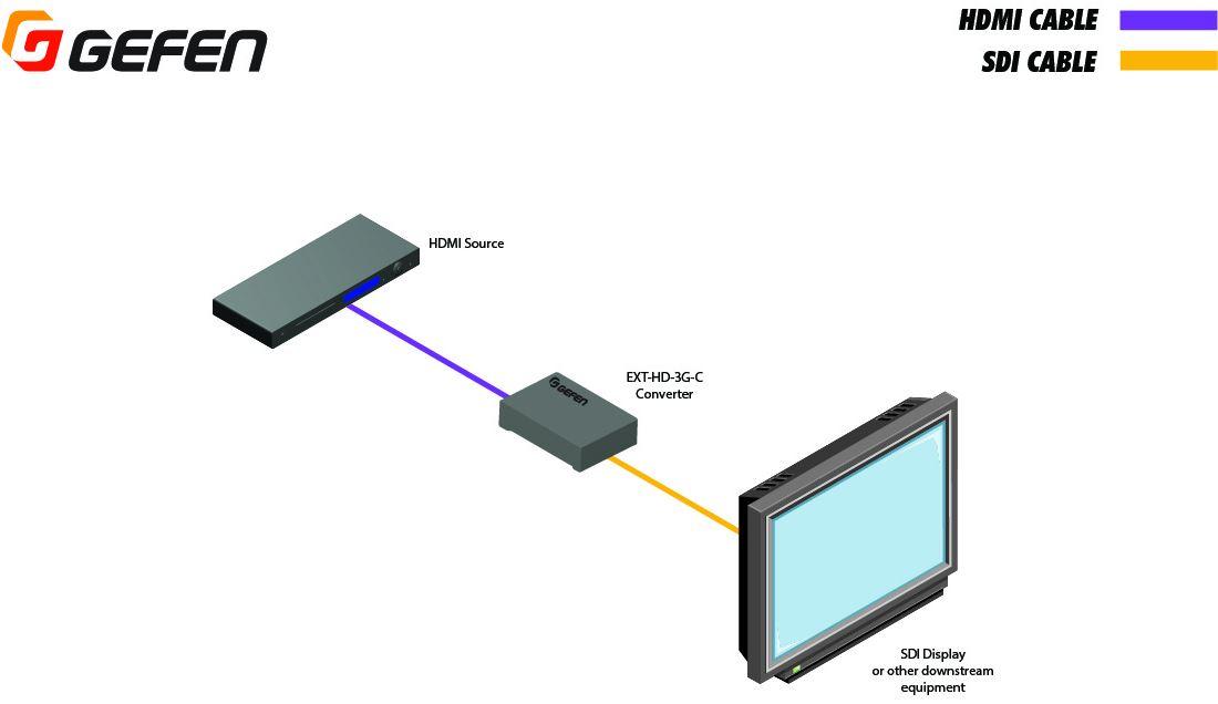 ext-hd-3g-c-gefen-hdmi-auf-3gsdi-konverter-diagramm