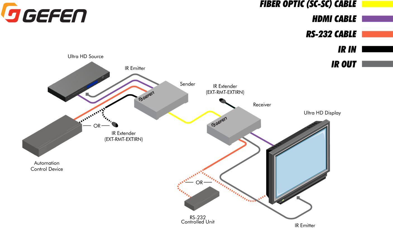 Ausgezeichnet Lustiges Computer Kabel Diagramm Bilder - Elektrische ...