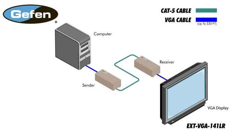 ext-vga-141lr-gefen-vga-extender-kat-5e-100m-diagramm