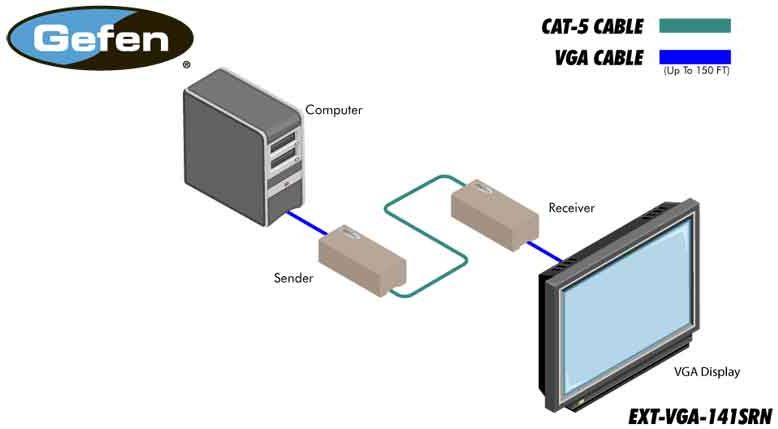 ext-vga-141srn-gefen-vga-extender-kat-5e-50m-diagramm