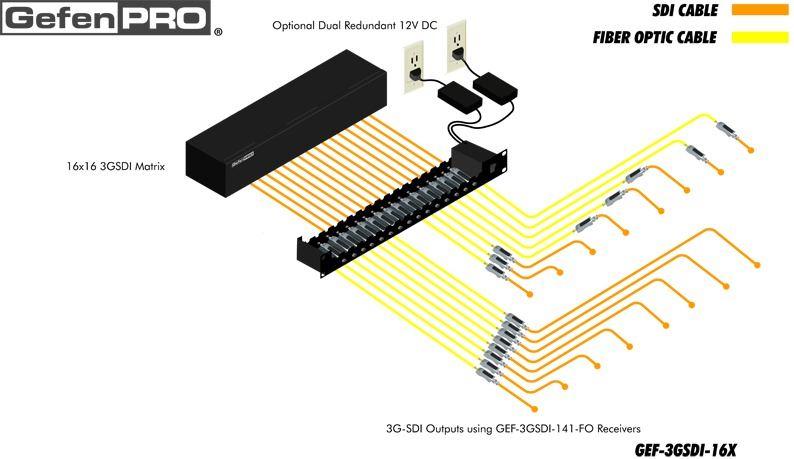 gef-3gsdi-16x-gefen-3gsdi-verlaengerung-16-ports-glasfaser-diagramm