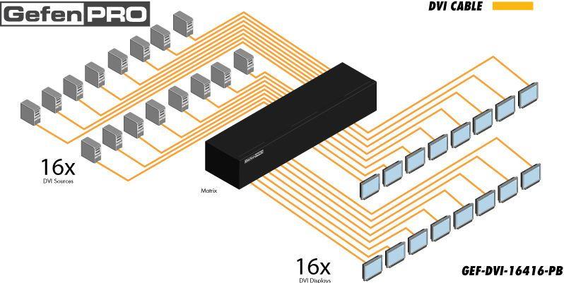 gef-dvi-16416-pb-gefen-dvi-matrix-switch-16x16-diagramm