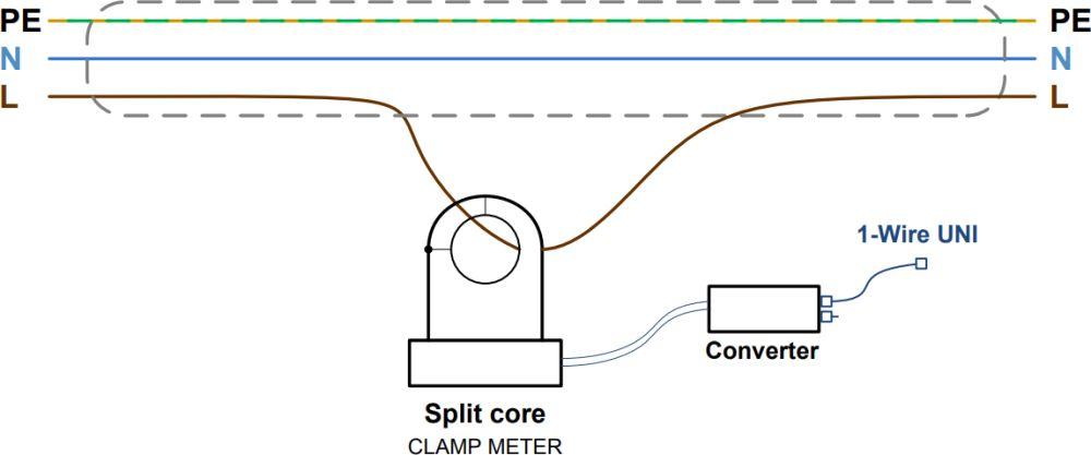 30A Current Probe 1W-UNI 2 Sensor für indirekte einphasige Messung des AC Stromverbrauchs von HW group Anwendung
