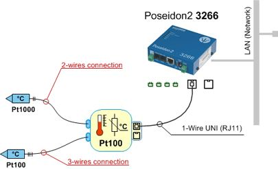 converter-2xpt100-1w-uni-hw-group-2-pt-100-pt-1000-sensoren-auf-1-wire-uni-diagramm