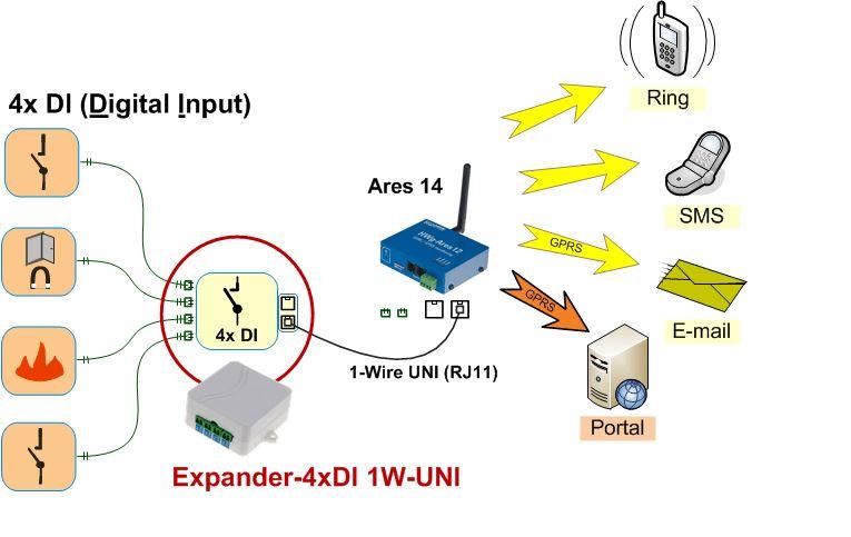 expander-4xdi-1w-uni-hw-group-erweiterungsmodul-4-trockenkontakte-mir-ares