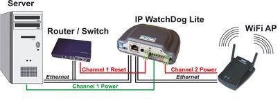 ip-watchdog-lite-ping-ueberwachung-und-restart-anwendung