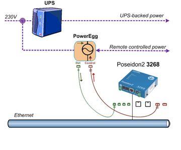 poweregg2-hw-group-strom-erkennung-und-switching-anwendung-diagramm