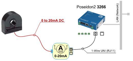 sensor-0-20ma-1w-uni-hw-group-strommessung-bis-20ma-beispiel