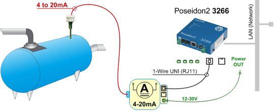 sensor-4-20ma-1w-uni-hw-group-4-bis-20ma-signal-converter-beispiel