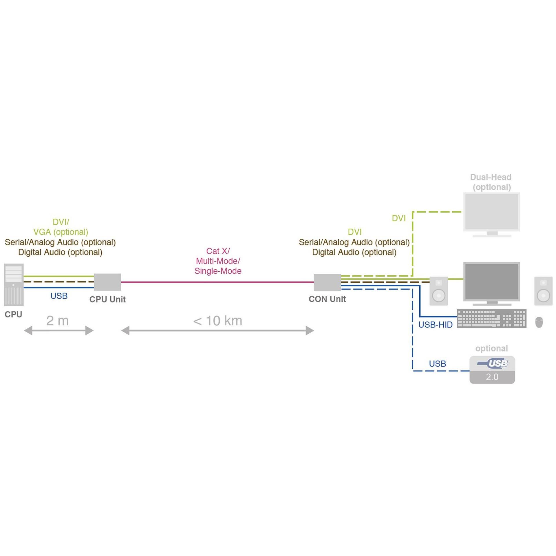 Groß Lichtleiter Diagramm Zeitgenössisch - Der Schaltplan - greigo.com