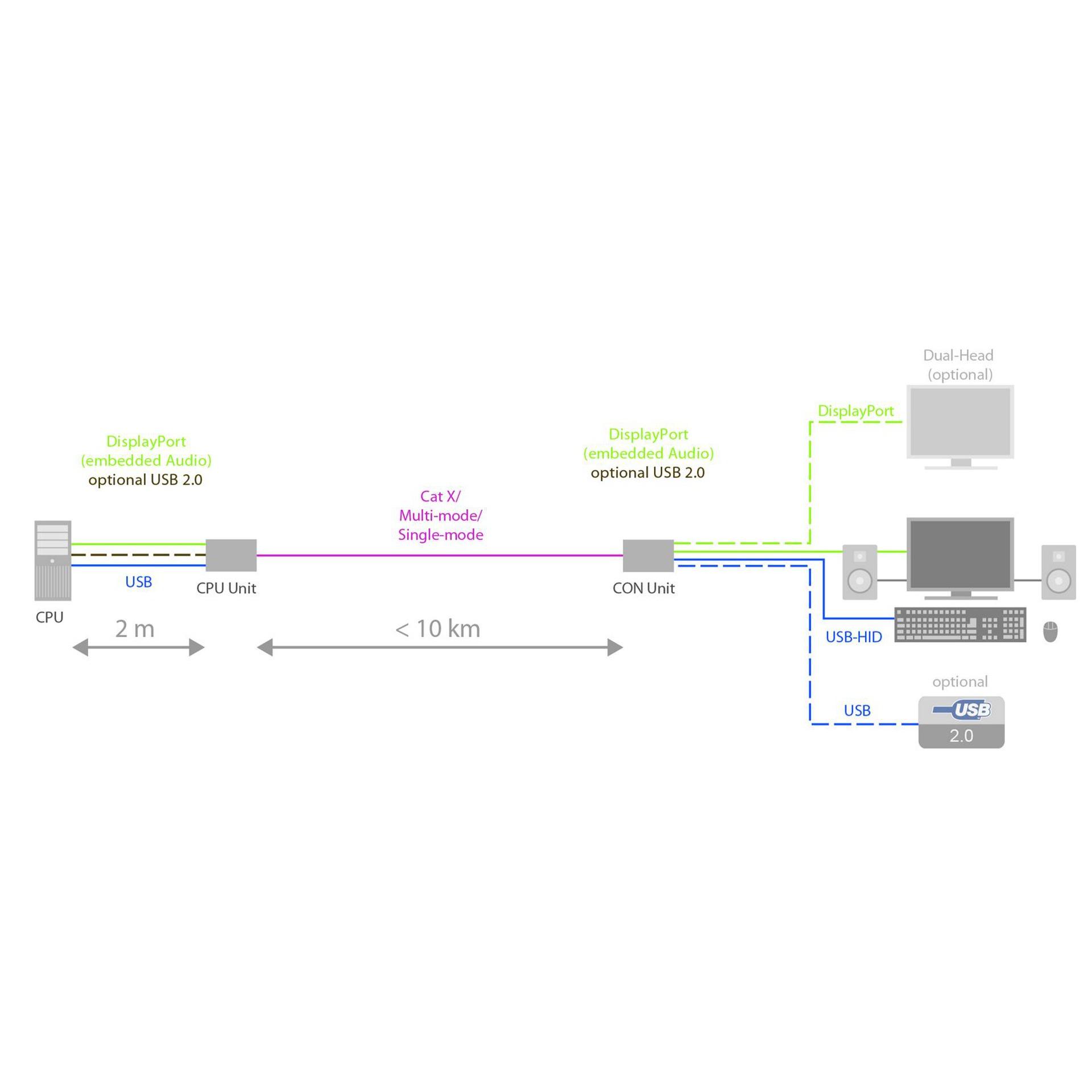 Fantastisch Cpu Verbindungen Diagramm Bilder - Elektrische ...
