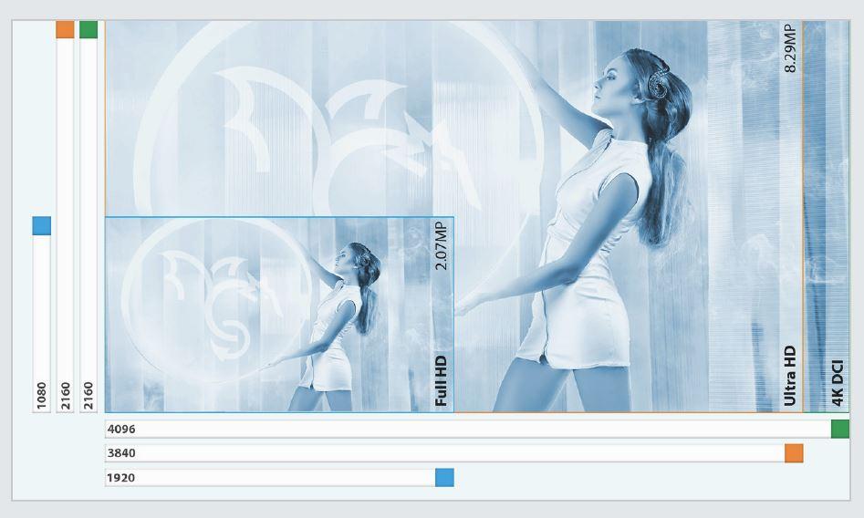 Ihse Ultra HD 4k DCI