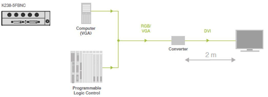 k238-5fbnc-ihse-rgb-dvi-konverter-1920x1200-diagramm
