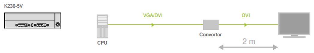 k238-5v-ihse-vga-in-dvi-konverter-1920x1200-diagramm