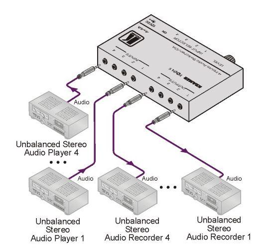4x4a-kramer-electronics-audio-switch-4-eingaenge-4-ausgaenge-diagramm