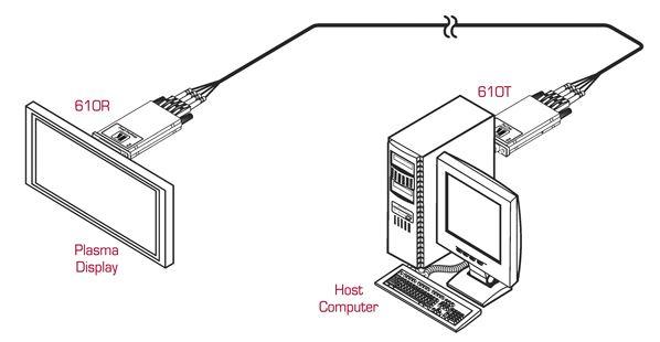 610r-t-kramer-electronics-dvi-sender-empfaenger-glasfaser-500m-diagramm