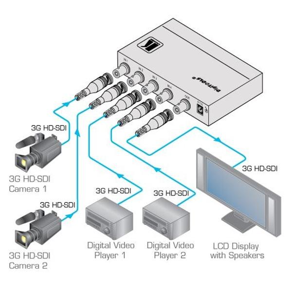 6241HDXL - 3G HD-SDI Umschalter - Kramer - BellEquip
