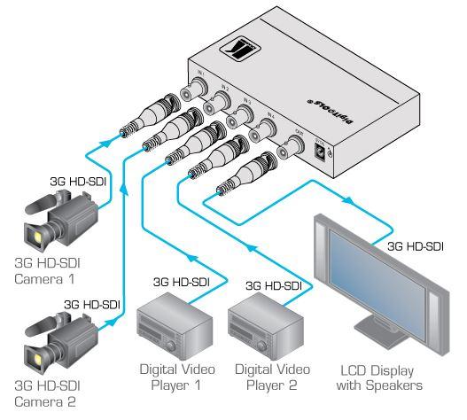 6241hdxl-kramer-electronics-3g-hd-sdi-umschalter-4-eingaenge-1-ausgang-diagramm