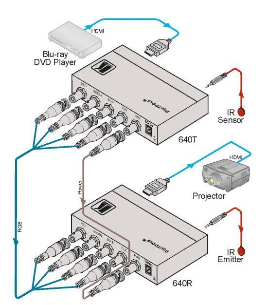 640t-kramer-electronics-hdmi-infrarot-auf-coax-kabel-sender-diagramm